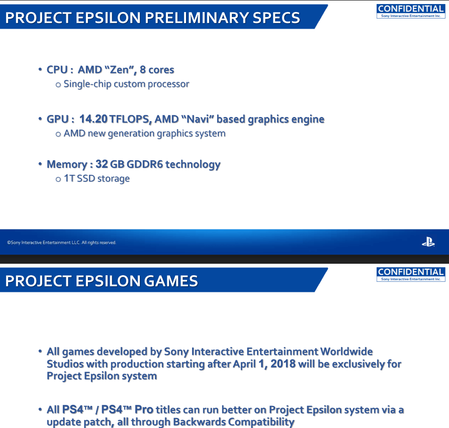 ps5 slides internal sony