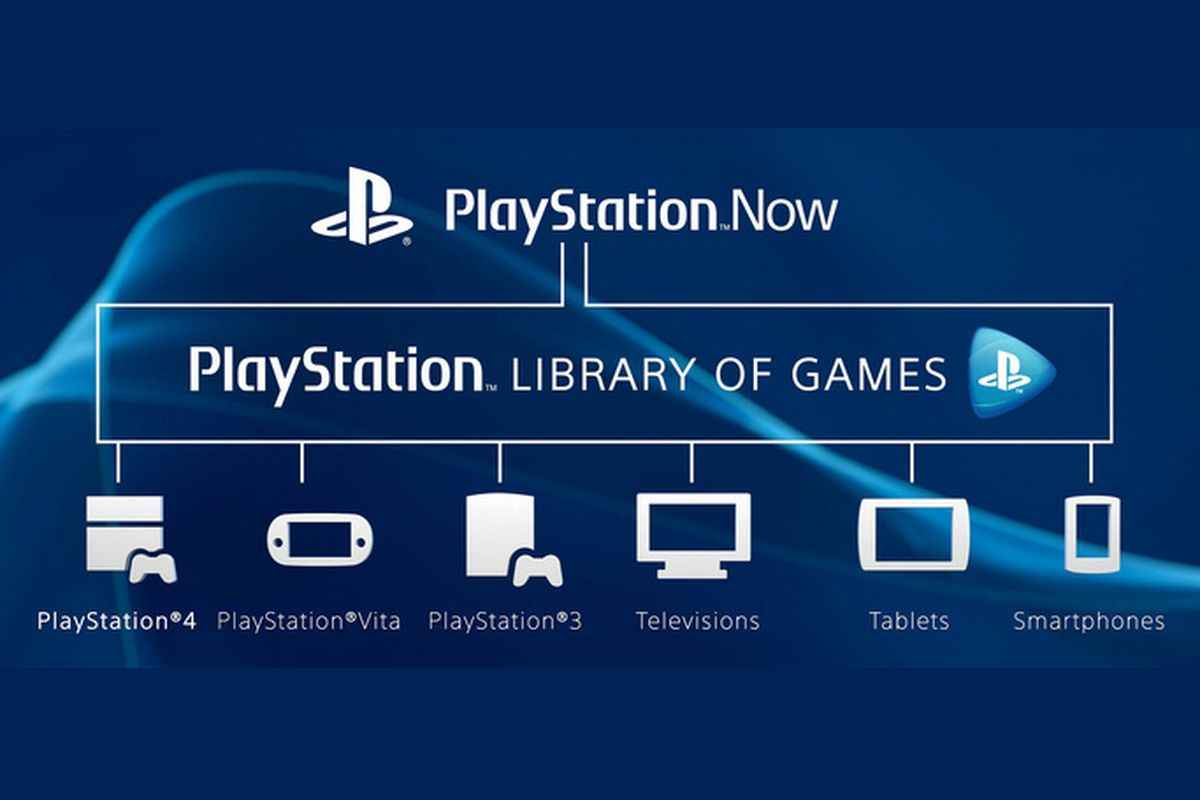 PS Now Rolling Out Across Europe, Including Italy, Sweden and Denmark