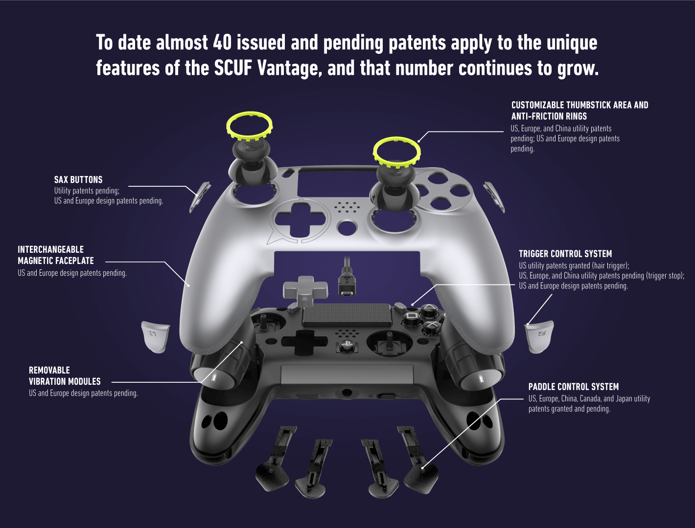 SCUF Vantage Controller - Pro And Cons And An Incoming Fix For