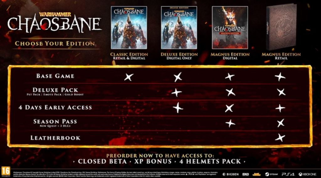 Warhammer Chaosbane Preorder Chart