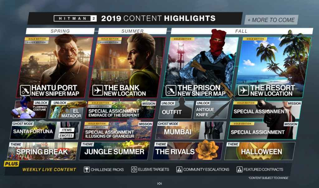 Hitman 2 - Content Highlights