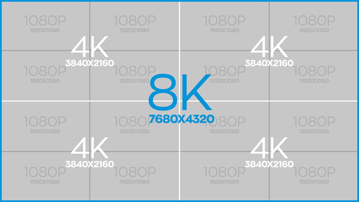 PS5 8K Resolution Support