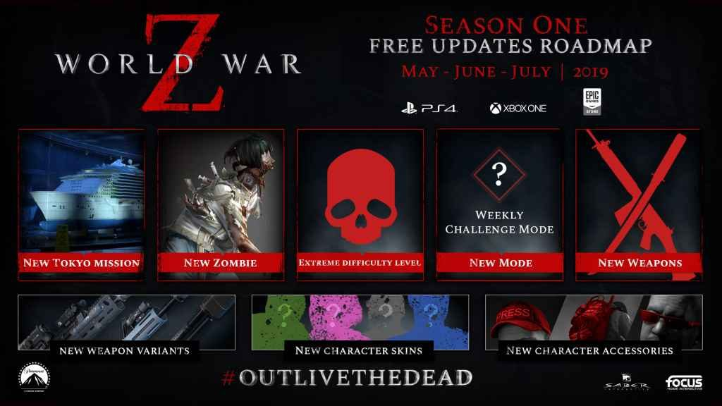 World War Z Content Roadmap 02