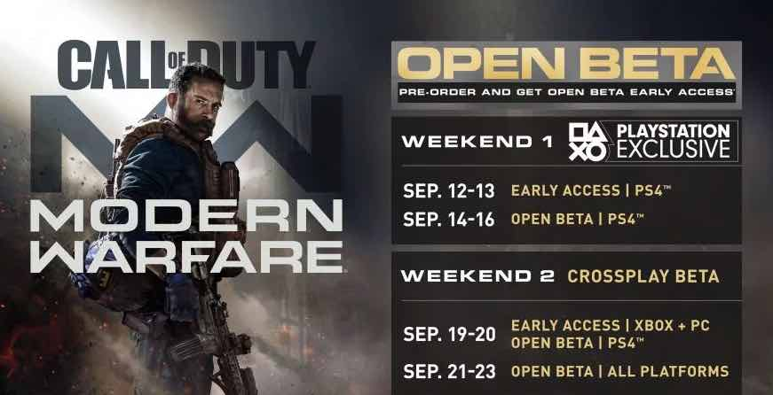 Call of Duty Modern Warfare Beta PS4