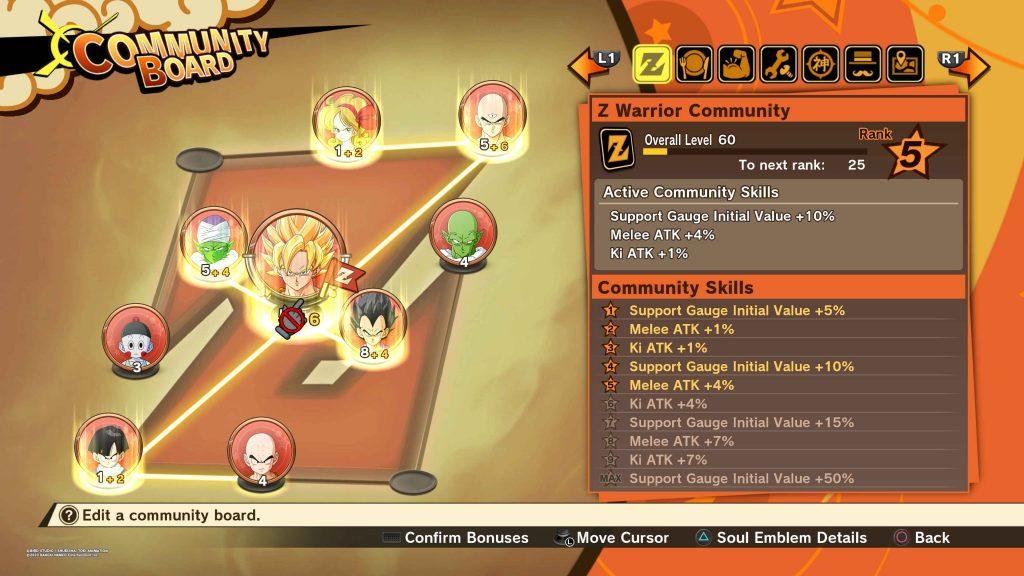 Dragonball-Z-Kakarot-PS4-Review-Community-Board
