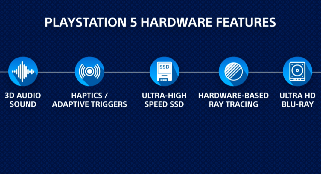 New PS5 Leak Shows Devkit UI And SSD Storage Size - Rumor ...