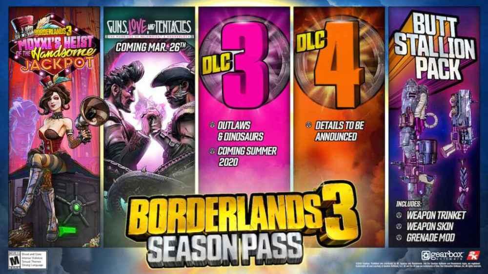 borderlands-3-road-map