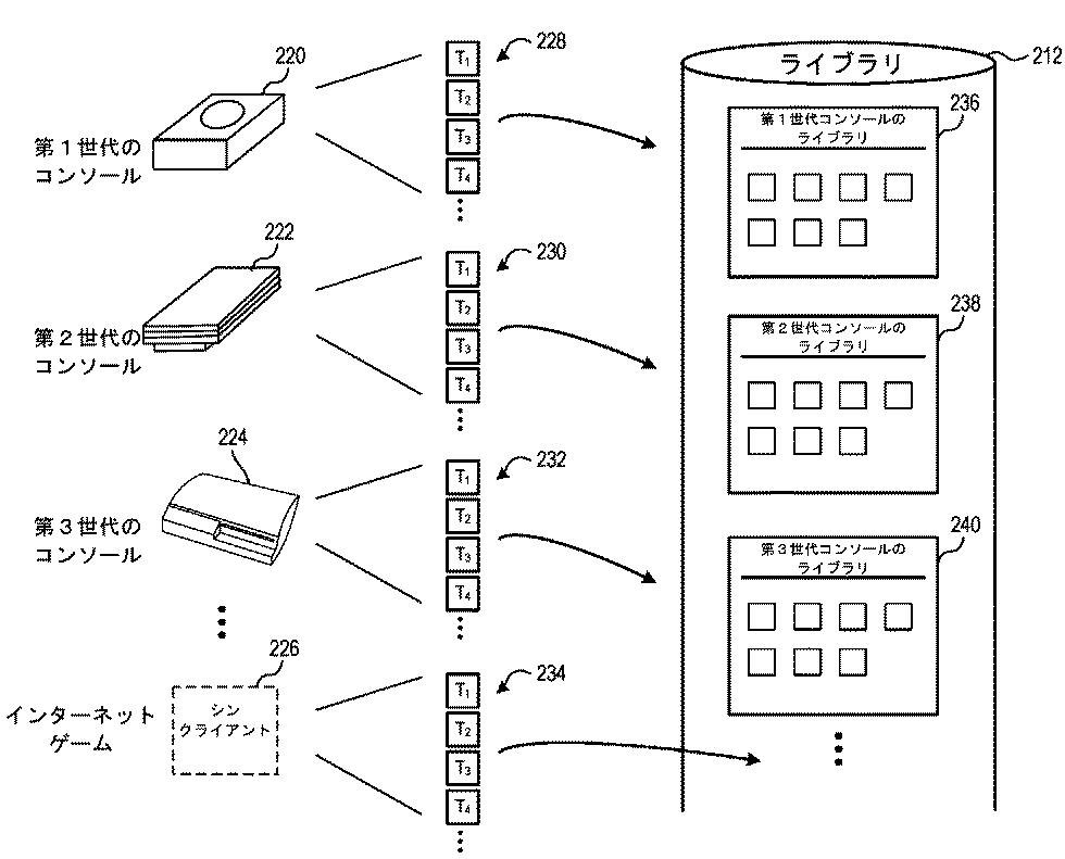 sony-files-a-patent-to-enable-game-emulation-across-for-ps1-ps2-ps3-titles-2