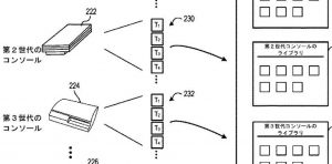 sony-files-a-patent-to-enable-game-emulation-across-for-ps1-ps2-ps3-titles