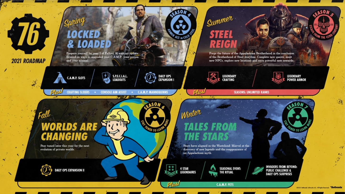 fallout-76-unveils-2021-roadmap-comprised-of-4-seasons-with-new-content-events-and-more