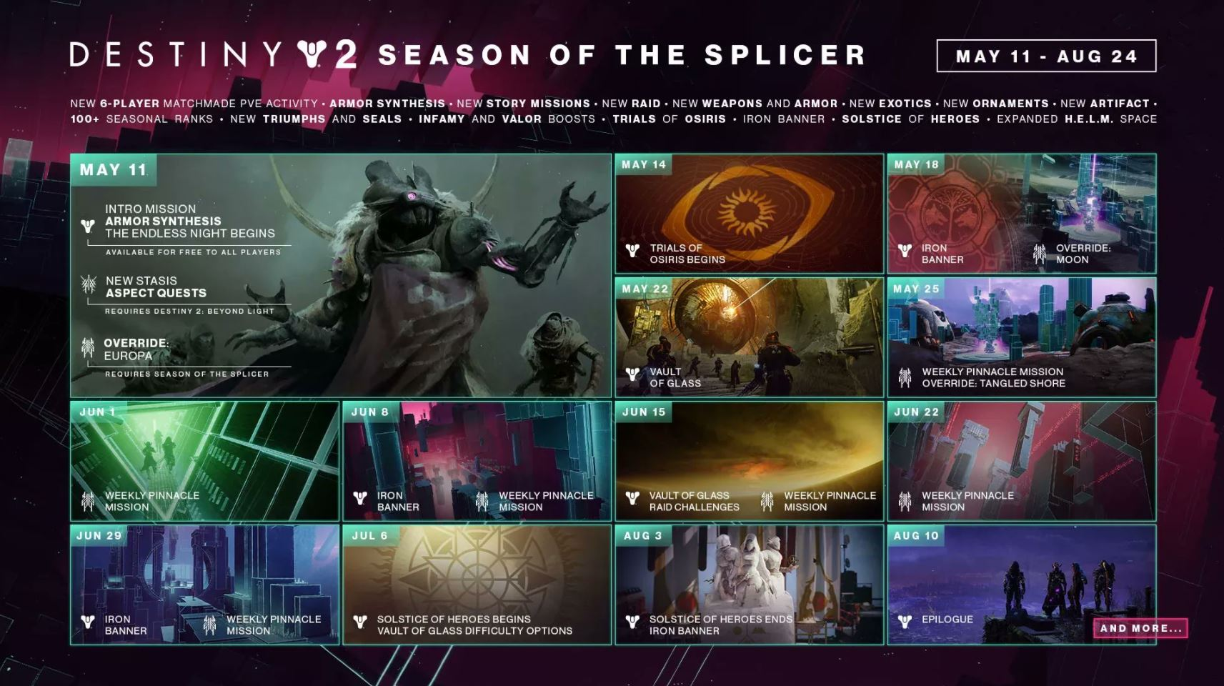 destiny-2-season-of-the-splicer-releases-next-week-full-details-and-roadmap-revealed