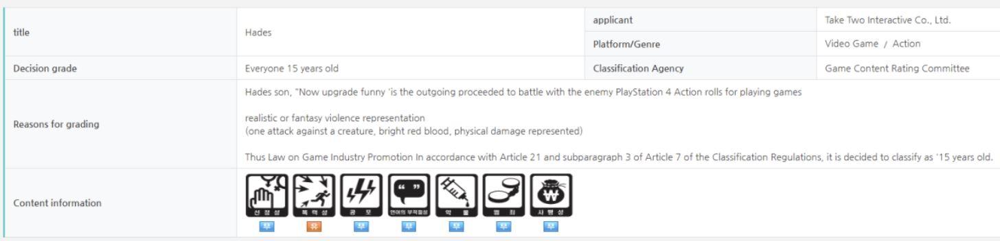 Hades PS4 Rated 1