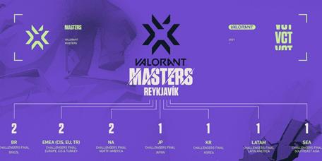 valorant-masters