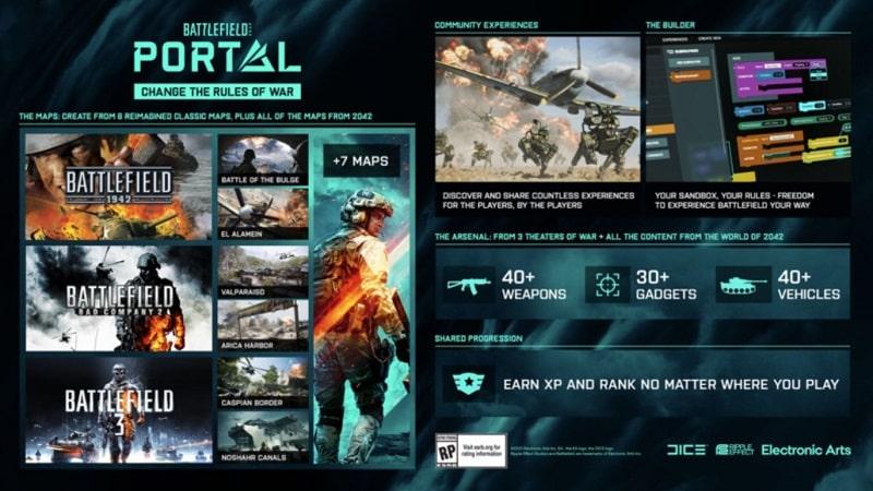 Battlefield Portal 4